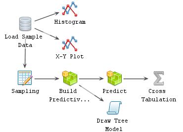 r analyticflow rh r analyticflow com process flow diagram excel process flow diagram example